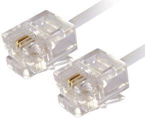 RJ11 Nedir? | RJ11 Nasıl Takılır? | Hangi İnternet Kablosunu Almalıyım? | Ev Telefonu Kablosu ve İnternet Kablosu Önerisi